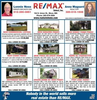 Nobody in the World Sells More Real Estate than Re/Max