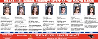 Milaca High School Students & Staff of the Month March