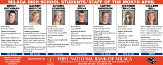 Milaca High School Students / Staff of the Month April