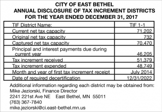 Annual Disclosure of Tax Increment Districts for the Year Ended December 31, 2017