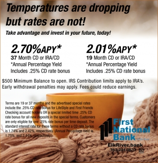 Temperatures Dropping but Rates are Not!
